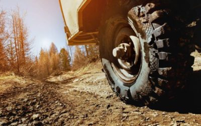 Projekt Spielberg – 4×4 Action Weekend